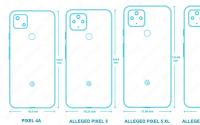 Pixel5系列将全系采用后置指纹解锁5G版本搭载高通骁龙765G以实现对5G网络的支持